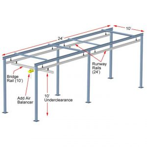 Parallel Header Underhung System